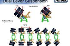 Tridec Dual Lever Suspension 2