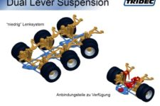 Tridec Dual Lever Suspension